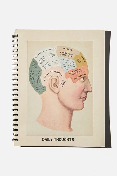 A4 Campus Notebook Recycled, DAILY THOUGHTS